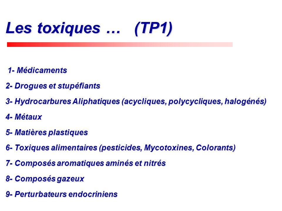 Les toxiques … (TP1) 1- Médicaments 1- Médicaments 2- Drogues et stupéfiants 3- Hydrocarbures Aliphatiques (acycliques, polycycliques, halogénés) 4- M