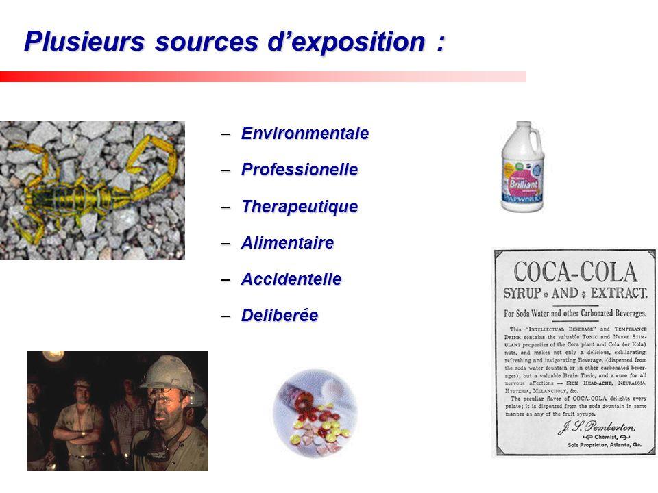 Plusieurs sources dexposition : –Environmentale –Professionelle –Therapeutique –Alimentaire –Accidentelle –Deliberée