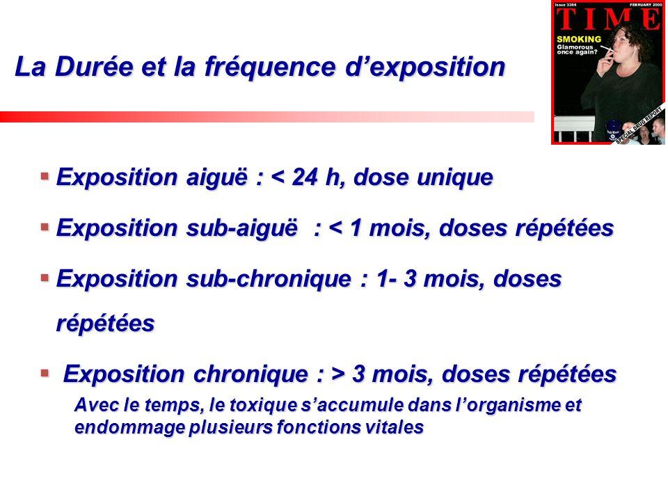La Durée et la fréquence dexposition Exposition aiguë : < 24 h, dose unique Exposition aiguë : < 24 h, dose unique Exposition sub-aiguë : < 1 mois, do