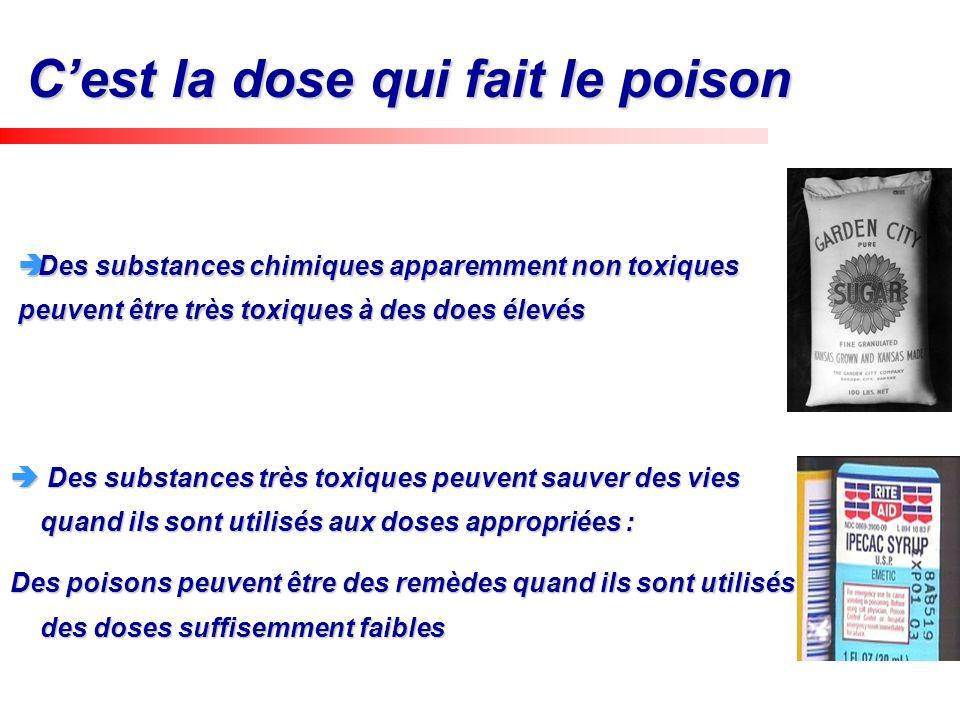 The Dose Makes the Poison Des substances très toxiques peuvent sauver des vies quand ils sont utilisés aux doses appropriées : Des substances très tox