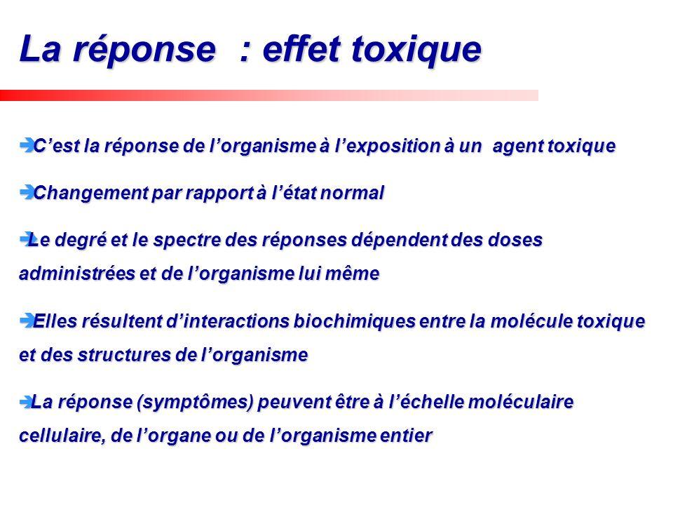 Cest la réponse de lorganisme à lexposition à un agent toxique Cest la réponse de lorganisme à lexposition à un agent toxique Changement par rapport à