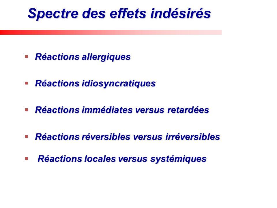 Spectre des effets indésirés Réactions allergiques Réactions allergiques Réactions idiosyncratiques Réactions idiosyncratiques Réactions immédiates ve