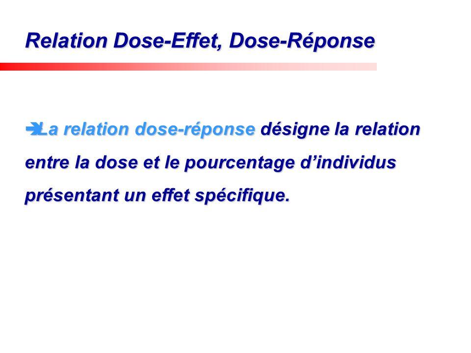 La relation dose-réponse désigne la relation entre la dose et le pourcentage dindividus présentant un effet spécifique. La relation dose-réponse désig