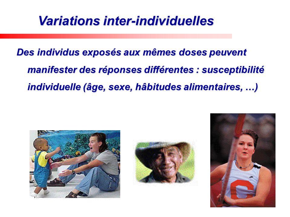 Variations inter-individuelles Des individus exposés aux mêmes doses peuvent manifester des réponses différentes : susceptibilité individuelle (âge, s