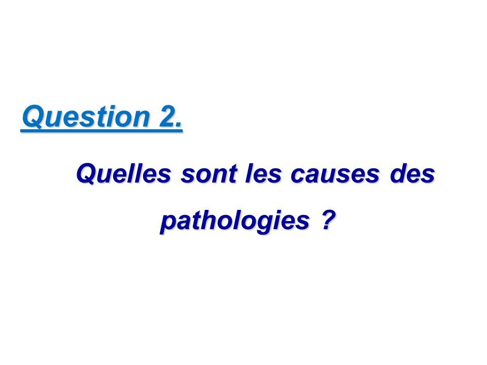 Question 2. Quelles sont les causes des pathologies ? Quelles sont les causes des pathologies ?