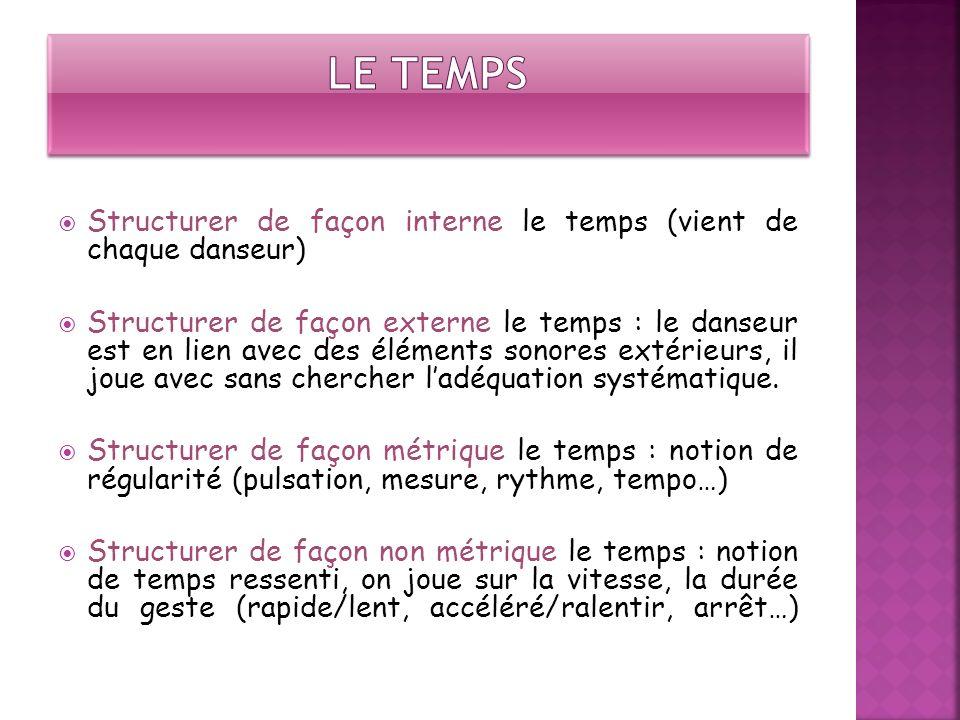 Structurer de façon interne le temps (vient de chaque danseur) Structurer de façon externe le temps : le danseur est en lien avec des éléments sonores