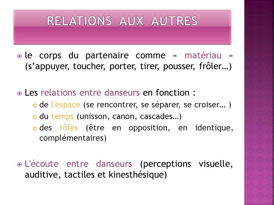 le corps du partenaire comme « matériau » (sappuyer, toucher, porter, tirer, pousser, frôler…) Les relations entre danseurs en fonction : de l'espace
