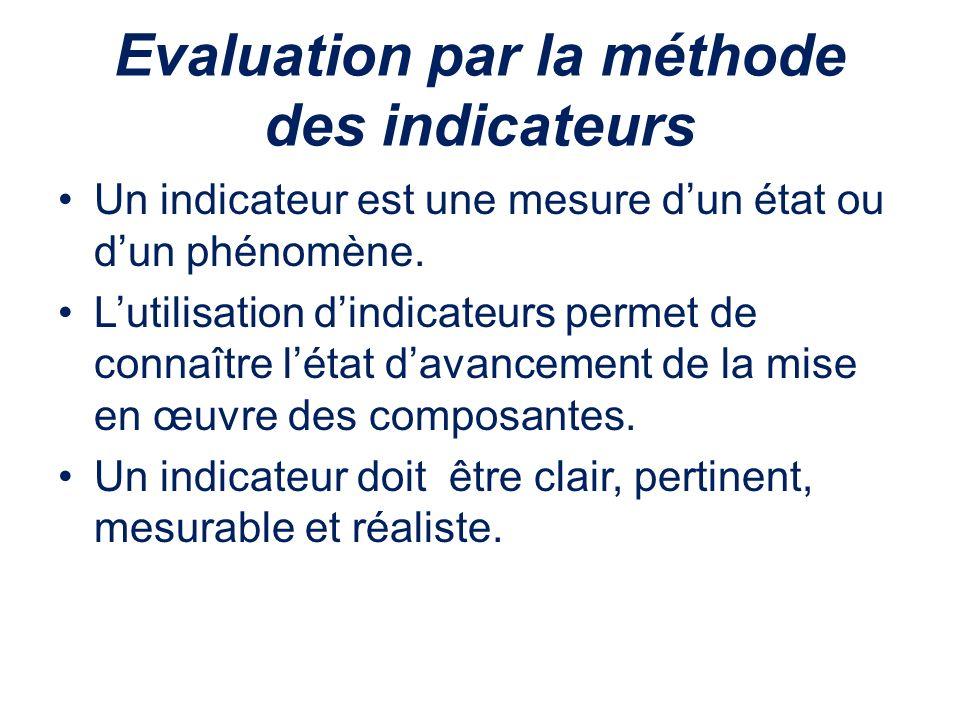 Evaluation par la méthode des indicateurs Un indicateur est une mesure dun état ou dun phénomène. Lutilisation dindicateurs permet de connaître létat