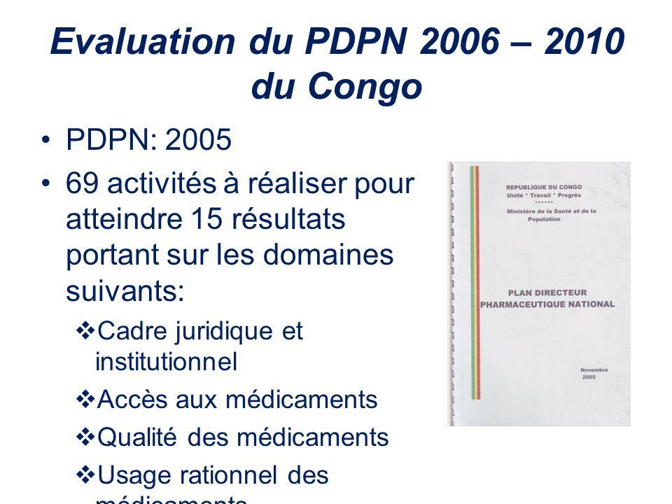 Evaluation du PDPN 2006 – 2010 du Congo PDPN: 2005 69 activités à réaliser pour atteindre 15 résultats portant sur les domaines suivants: Cadre juridi