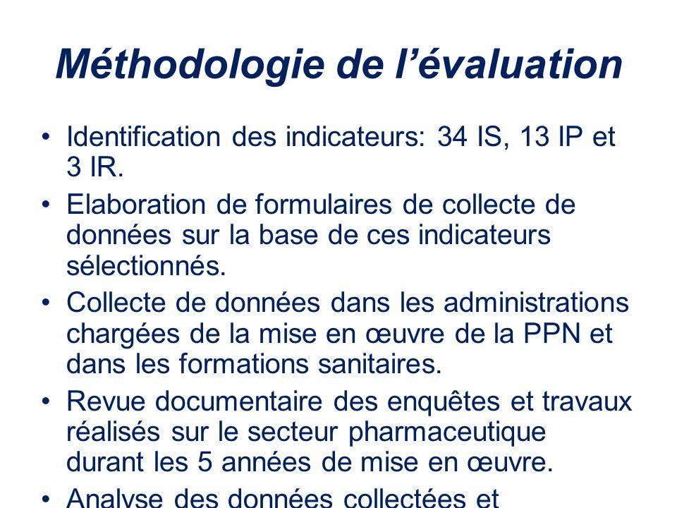 Méthodologie de lévaluation Identification des indicateurs: 34 IS, 13 IP et 3 IR. Elaboration de formulaires de collecte de données sur la base de ces