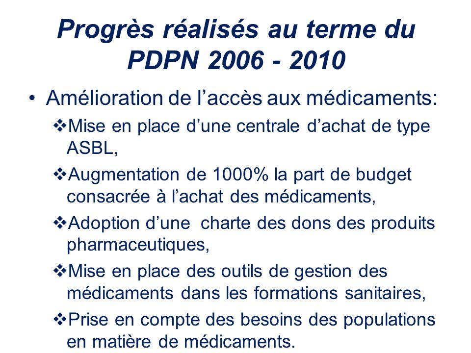 Progrès réalisés au terme du PDPN 2006 - 2010 Amélioration de laccès aux médicaments: Mise en place dune centrale dachat de type ASBL, Augmentation de