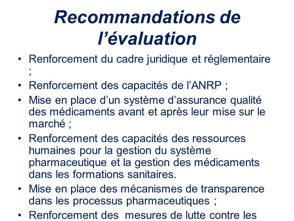 Recommandations de lévaluation Renforcement du cadre juridique et réglementaire ; Renforcement des capacités de lANRP ; Mise en place dun système dass