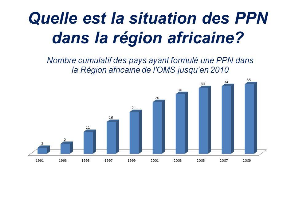 Quelle est la situation des PPN dans la région africaine?