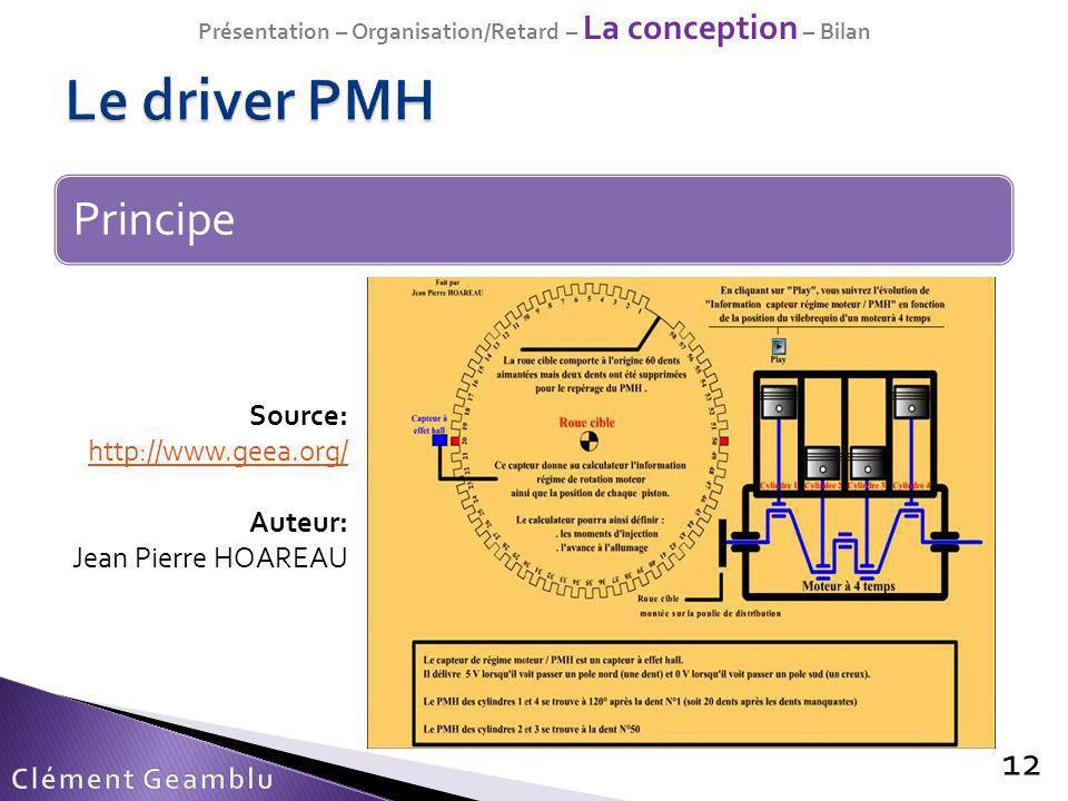 Principe 12 Source: http://www.geea.org/ Auteur: Jean Pierre HOAREAU Présentation – Organisation/Retard – La conception – Bilan