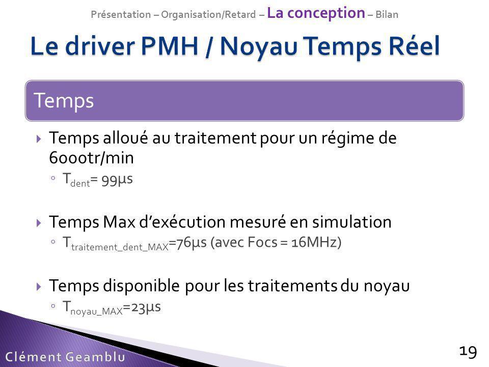 19 Temps alloué au traitement pour un régime de 6000tr/min T dent = 99µs Temps Max dexécution mesuré en simulation T traitement_dent_MAX =76µs (avec F