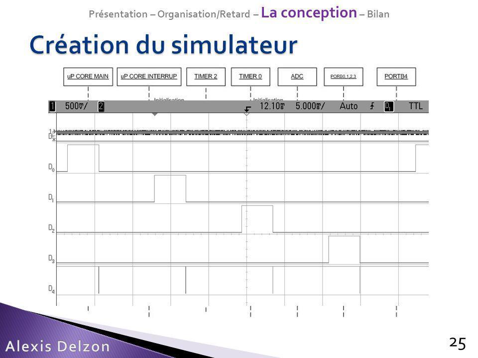 25 Présentation – Organisation/Retard – La conception – Bilan