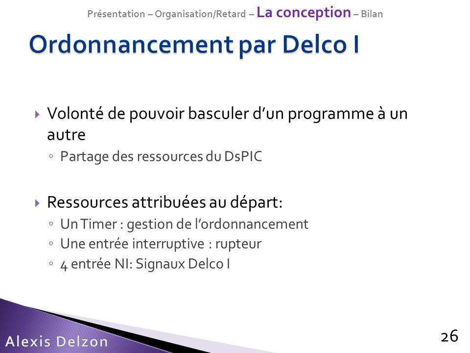Volonté de pouvoir basculer dun programme à un autre Partage des ressources du DsPIC Ressources attribuées au départ: Un Timer : gestion de lordonnanc