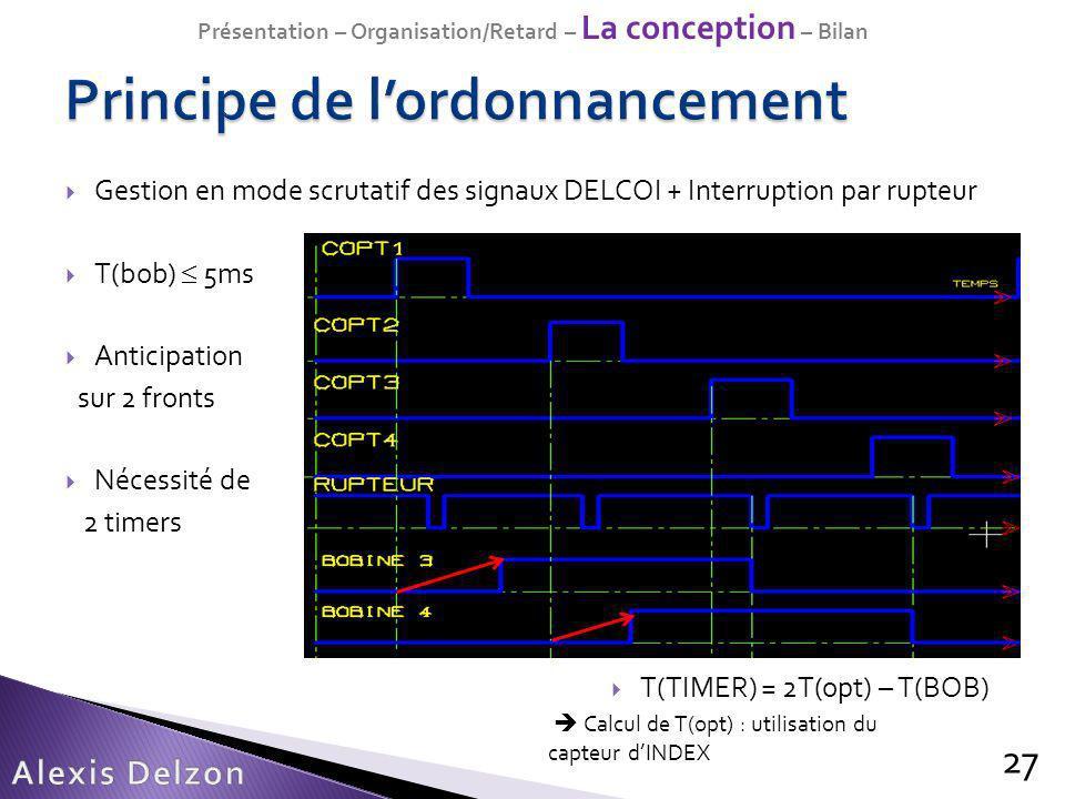 27 Gestion en mode scrutatif des signaux DELCOI + Interruption par rupteur T(bob) 5ms Anticipation sur 2 fronts Nécessité de 2 timers T(TIMER) = 2T(op