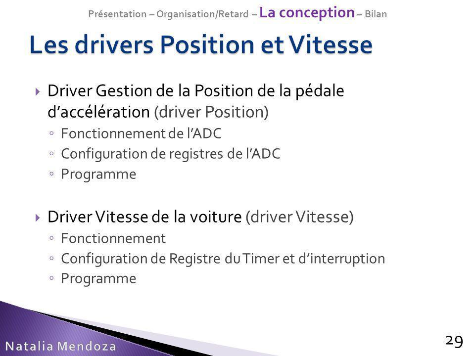 Driver Gestion de la Position de la pédale daccélération (driver Position) Fonctionnement de lADC Configuration de registres de lADC Programme Driver
