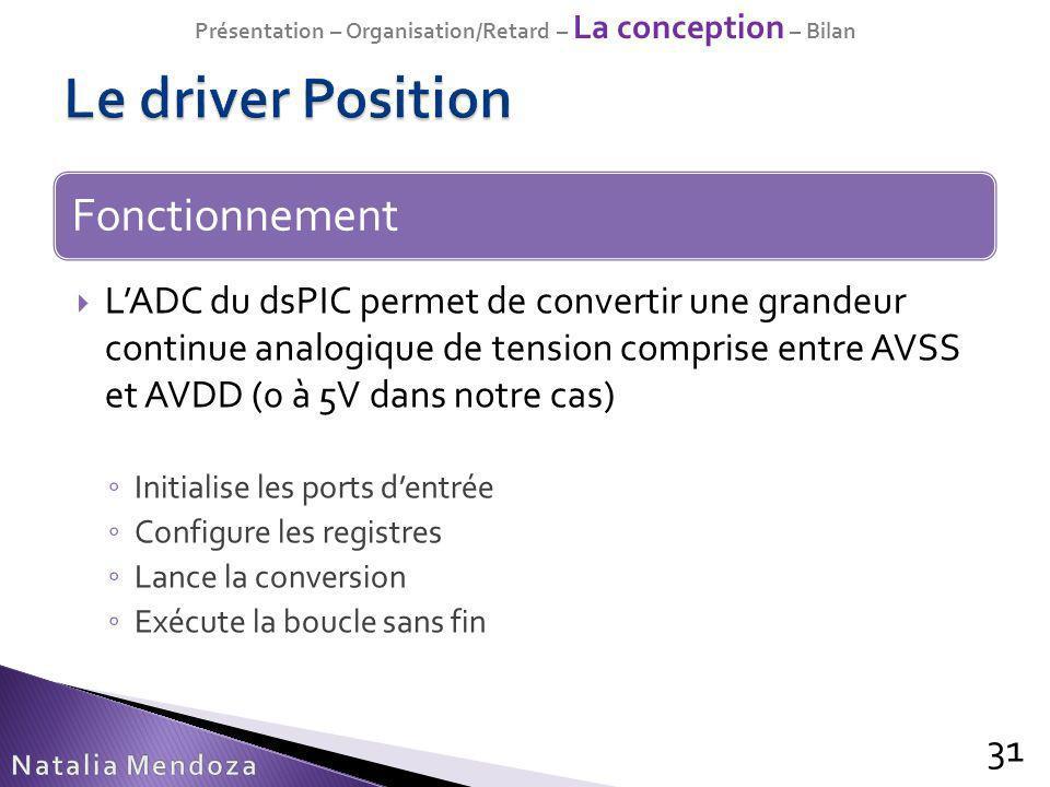 LADC du dsPIC permet de convertir une grandeur continue analogique de tension comprise entre AVSS et AVDD (0 à 5V dans notre cas) Initialise les ports
