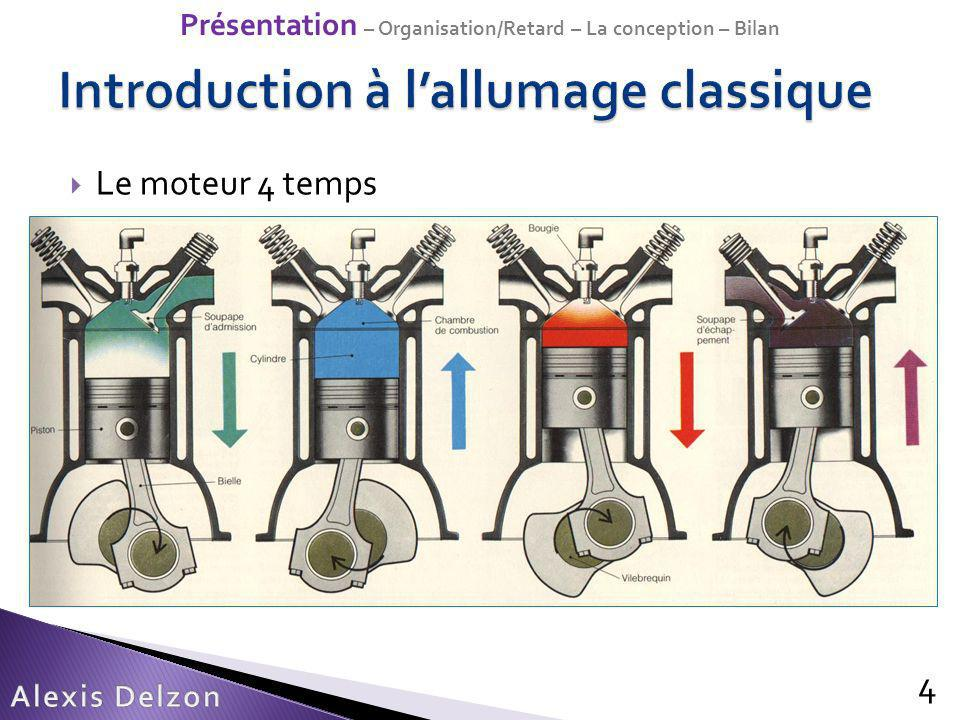 Le moteur 4 temps 4 Présentation – Organisation/Retard – La conception – Bilan