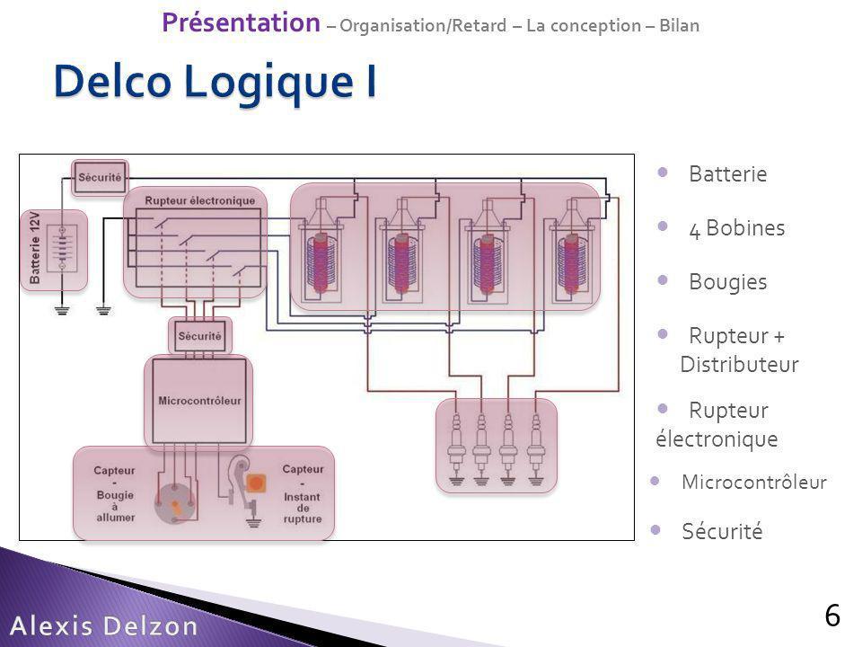 6 Batterie 4 Bobines Bougies Microcontrôleur Rupteur électronique Sécurité Rupteur + Distributeur Présentation – Organisation/Retard – La conception –