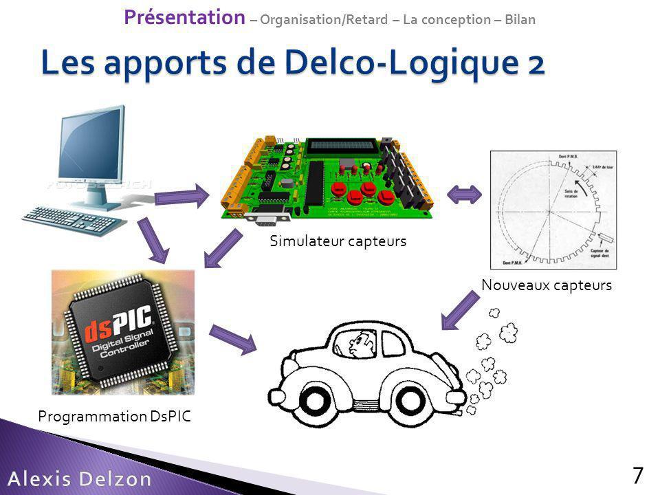 7 Nouveaux capteurs Simulateur capteurs Programmation DsPIC Présentation – Organisation/Retard – La conception – Bilan