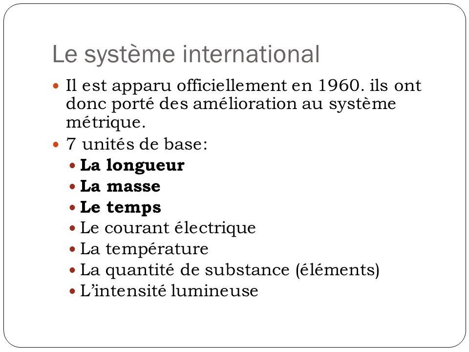 Le système international Il est apparu officiellement en 1960. ils ont donc porté des amélioration au système métrique. 7 unités de base: La longueur