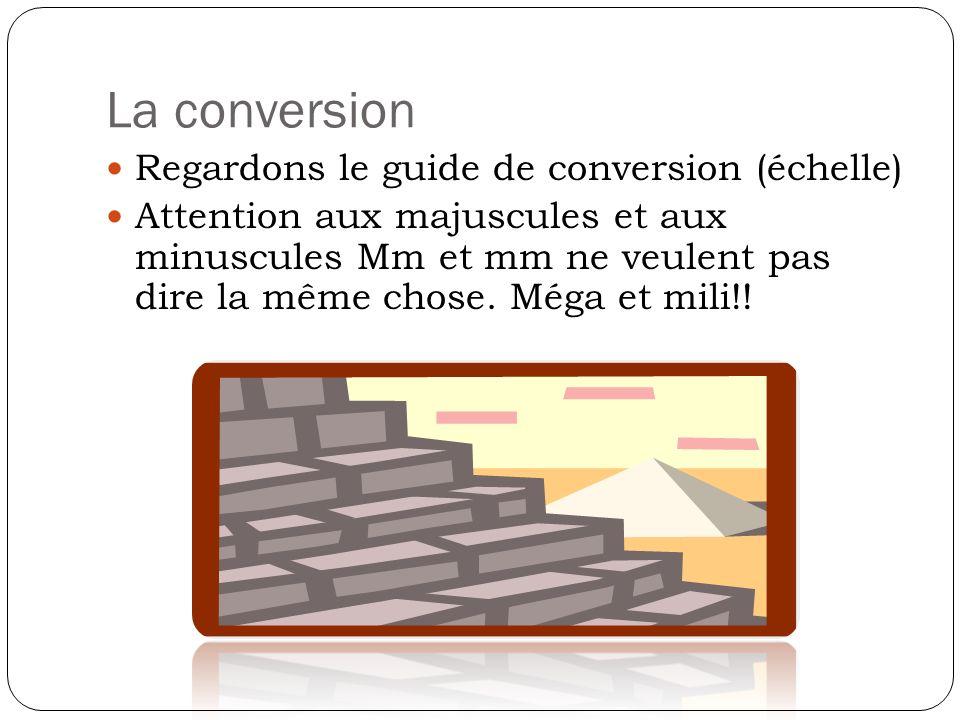 La conversion Regardons le guide de conversion (échelle) Attention aux majuscules et aux minuscules Mm et mm ne veulent pas dire la même chose. Méga e