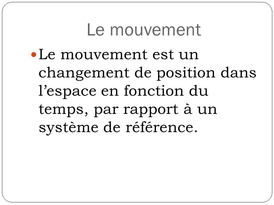 Le mouvement Le mouvement est un changement de position dans lespace en fonction du temps, par rapport à un système de référence.