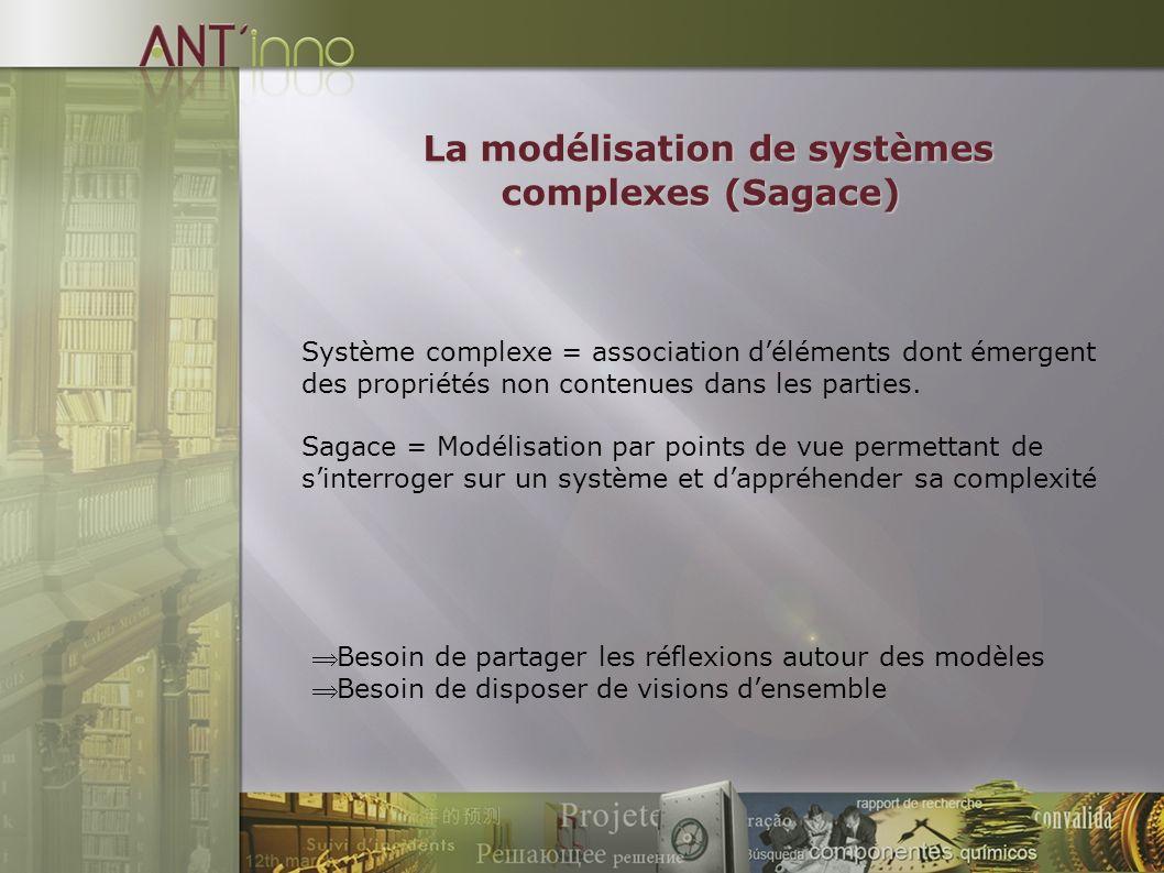 Système complexe = association déléments dont émergent des propriétés non contenues dans les parties.