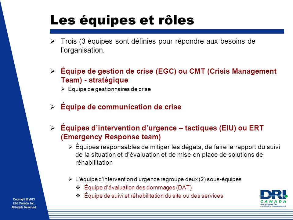 Copyright © 2013 DRI Canada, Inc. All Rights Reserved Les équipes et rôles Trois (3 équipes sont définies pour répondre aux besoins de lorganisation.
