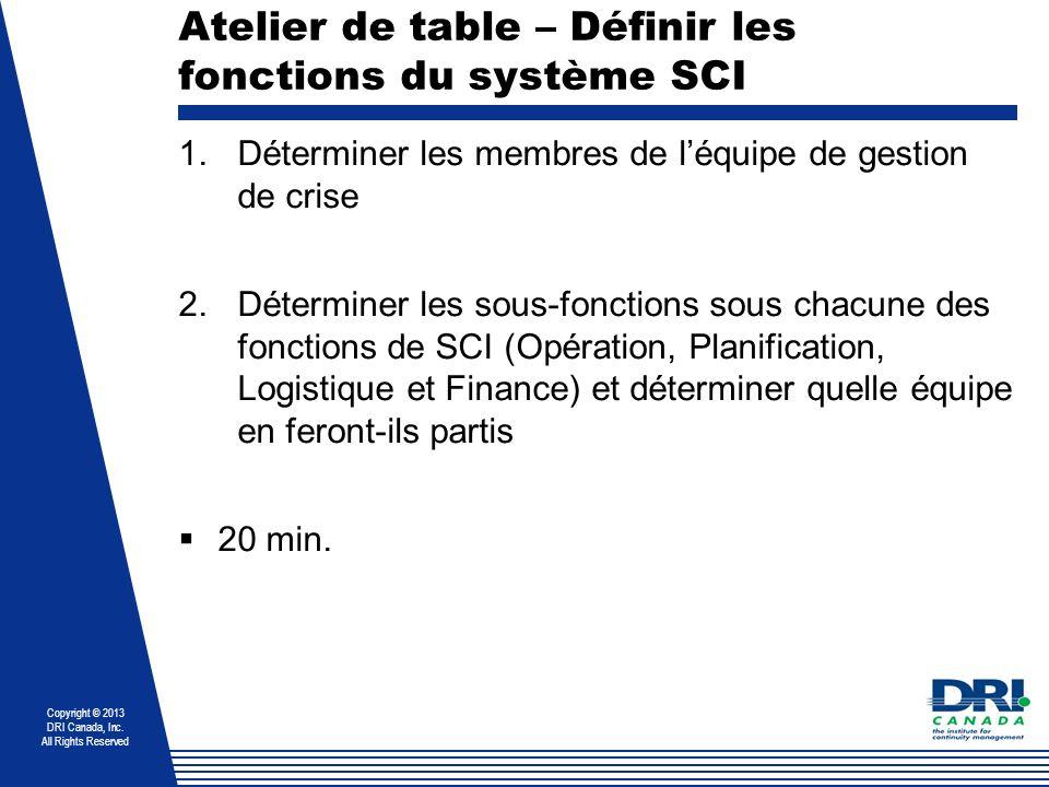 Copyright © 2013 DRI Canada, Inc. All Rights Reserved Atelier de table – Définir les fonctions du système SCI 1.Déterminer les membres de léquipe de g