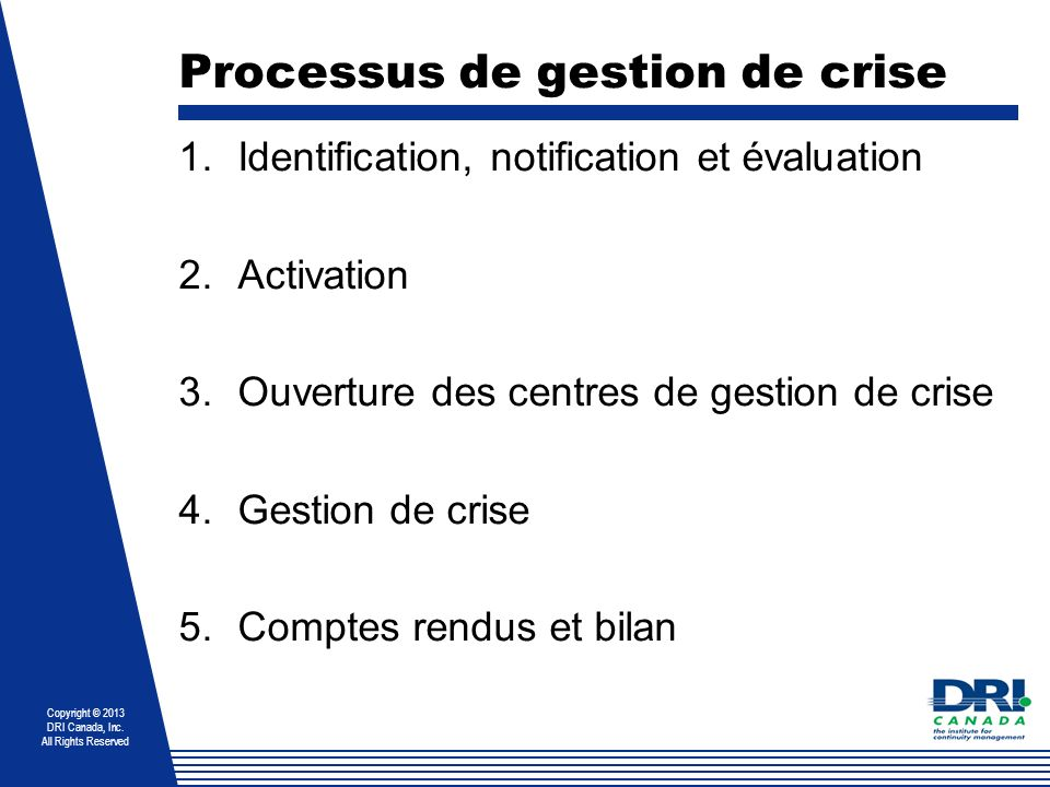 Copyright © 2013 DRI Canada, Inc. All Rights Reserved Processus de gestion de crise 1.Identification, notification et évaluation 2.Activation 3.Ouvert