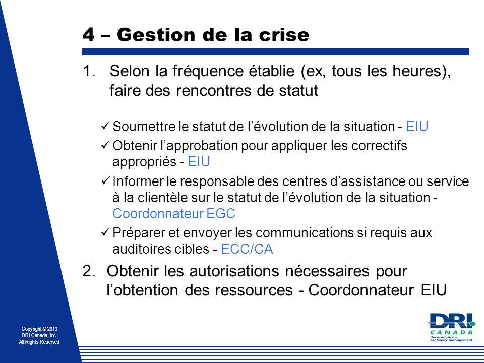 Copyright © 2013 DRI Canada, Inc. All Rights Reserved 4 – Gestion de la crise 1.Selon la fréquence établie (ex, tous les heures), faire des rencontres