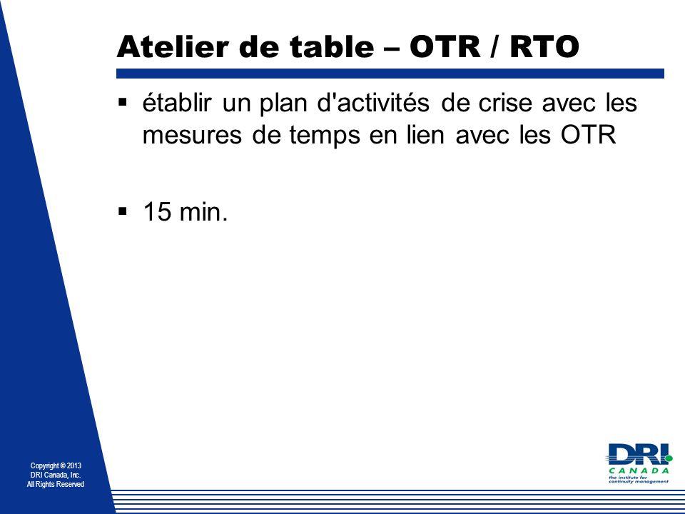 Copyright © 2013 DRI Canada, Inc. All Rights Reserved Atelier de table – OTR / RTO établir un plan d'activités de crise avec les mesures de temps en l