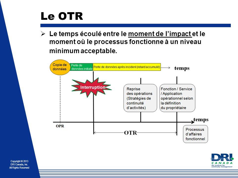 Copyright © 2013 DRI Canada, Inc. All Rights Reserved Le OTR Le temps écoulé entre le moment de limpact et le moment où le processus fonctionne à un n