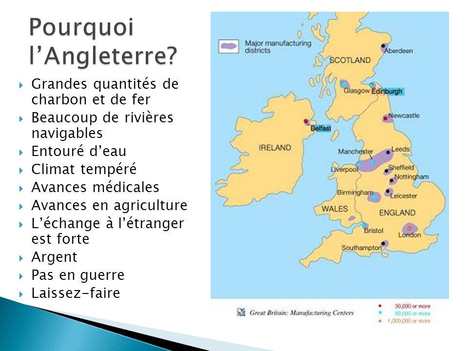 Grandes quantités de charbon et de fer Beaucoup de rivières navigables Entouré deau Climat tempéré Avances médicales Avances en agriculture Léchange à