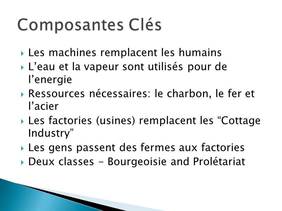 Les machines remplacent les humains Leau et la vapeur sont utilisés pour de lenergie Ressources nécessaires: le charbon, le fer et lacier Les factorie