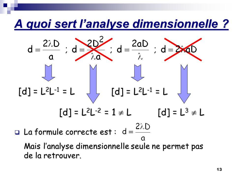 13 A quoi sert lanalyse dimensionnelle ? [d] = L2L-1 = L [d] = L2L-2 = 1 L [d] = L2L-1 = L [d] = L3 L La formule correcte est : Mais lanalyse dimensio