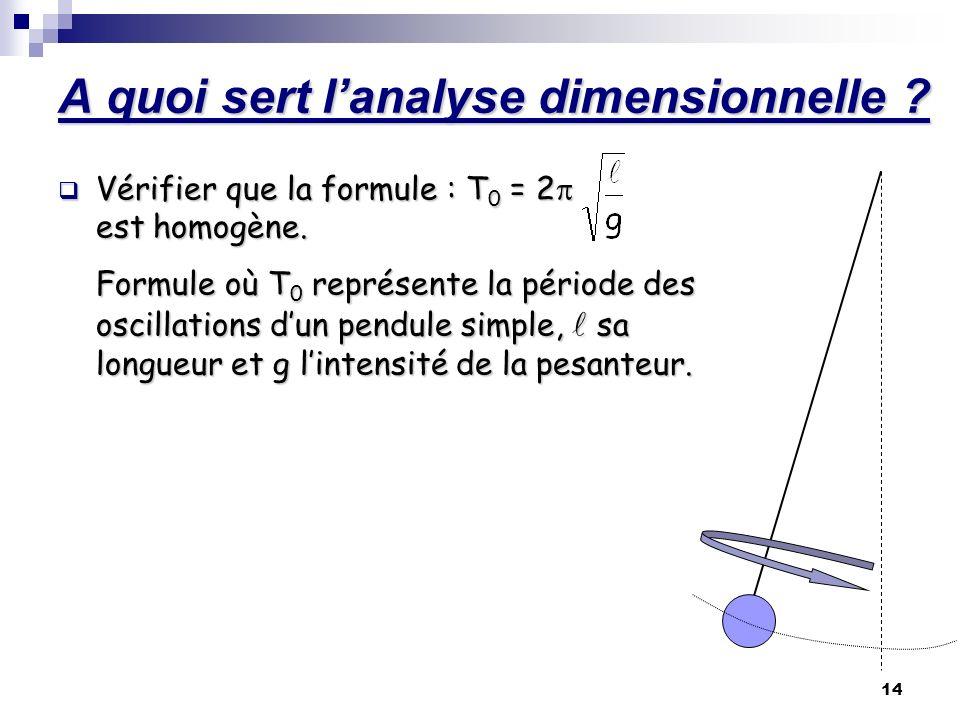 14 A quoi sert lanalyse dimensionnelle ? Vérifier que la formule : T0 = 2 est homogène. Formule où T0 représente la période des oscillations dun pendu