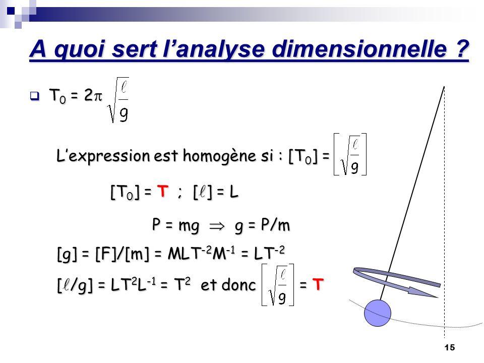 15 A quoi sert lanalyse dimensionnelle ? T 0 = 2 T 0 = 2 Lexpression est homogène si : [T 0 ] = [T0] = T ; [] = L P = mg g = P/m [g] = [F]/[m] = MLT-2