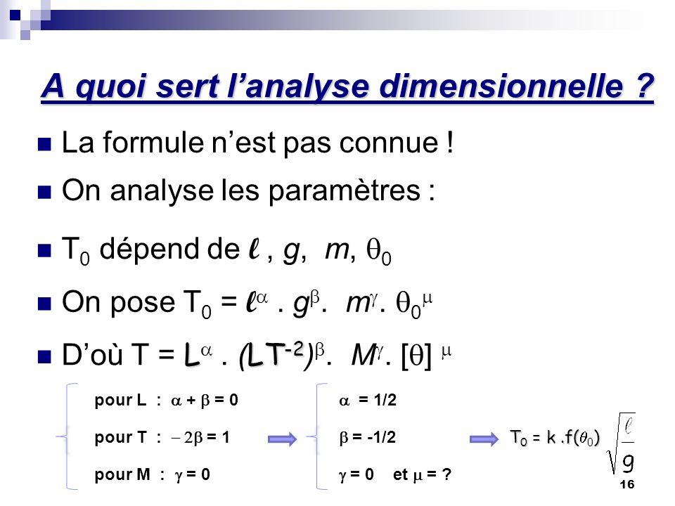 A quoi sert lanalyse dimensionnelle ? La formule nest pas connue ! 16 On analyse les paramètres : T 0 dépend de l, g, m, 0 On pose T 0 = l. g. m. 0 LL