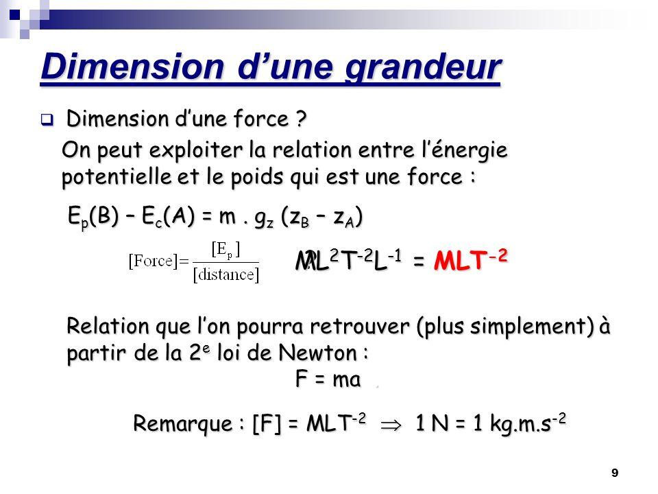 9 Dimension dune grandeur Dimension dune force ? Relation que lon pourra retrouver (plus simplement) à partir de la 2e loi de Newton : F = ma. On peut