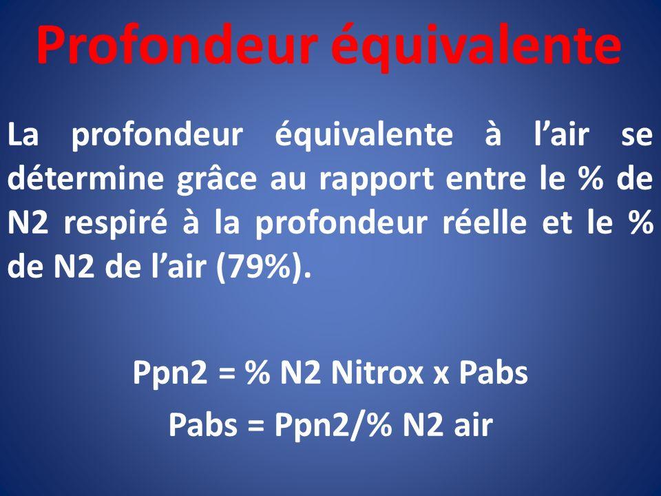 Profondeur équivalente La profondeur équivalente à lair se détermine grâce au rapport entre le % de N2 respiré à la profondeur réelle et le % de N2 de