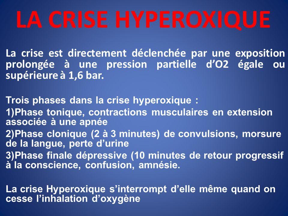 LA CRISE HYPEROXIQUE La crise est directement déclenchée par une exposition prolongée à une pression partielle dO2 égale ou supérieure à 1,6 bar. Troi