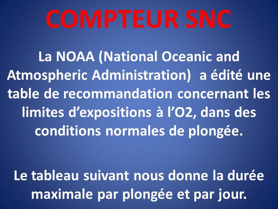 COMPTEUR SNC La NOAA (National Oceanic and Atmospheric Administration) a édité une table de recommandation concernant les limites dexpositions à lO2,