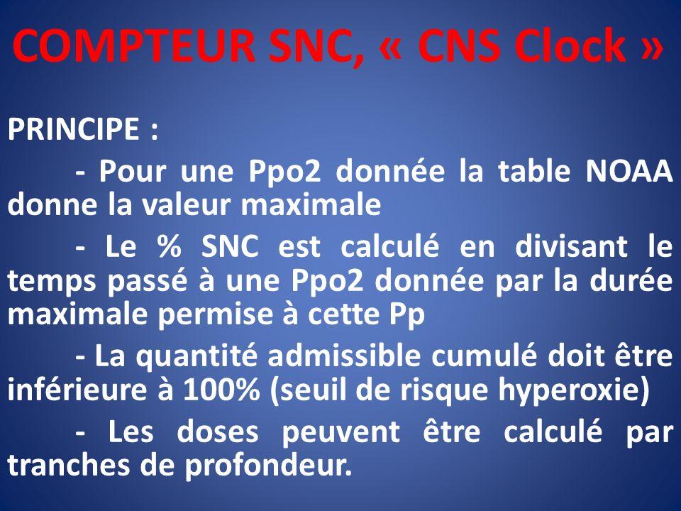 COMPTEUR SNC, « CNS Clock » PRINCIPE : - Pour une Ppo2 donnée la table NOAA donne la valeur maximale - Le % SNC est calculé en divisant le temps passé