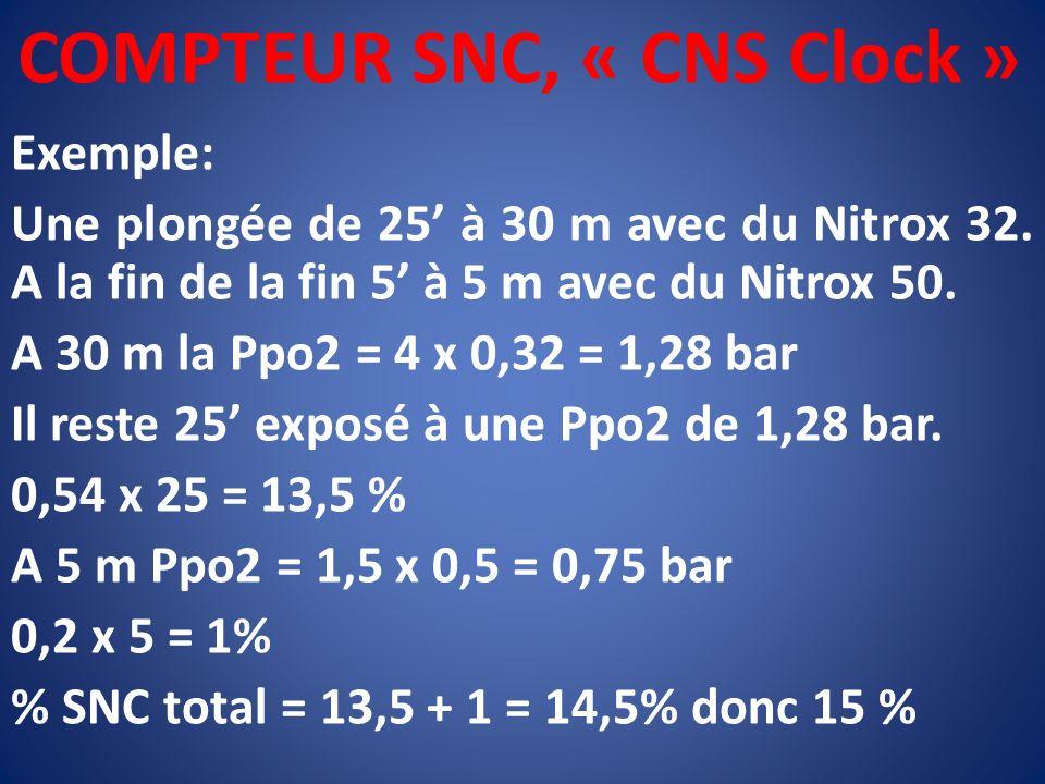 COMPTEUR SNC, « CNS Clock » Exemple: Une plongée de 25 à 30 m avec du Nitrox 32. A la fin de la fin 5 à 5 m avec du Nitrox 50. A 30 m la Ppo2 = 4 x 0,
