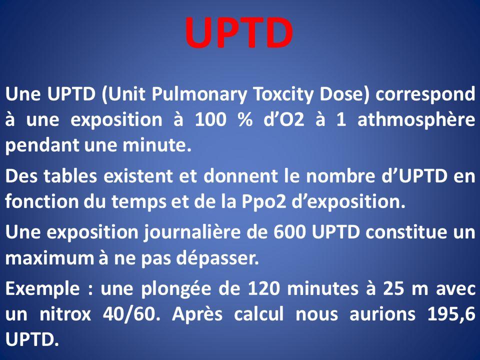 UPTD Une UPTD (Unit Pulmonary Toxcity Dose) correspond à une exposition à 100 % dO2 à 1 athmosphère pendant une minute. Des tables existent et donnent